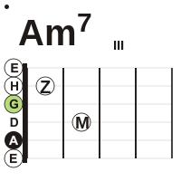 gitarre-sept-a7-moll-akkord