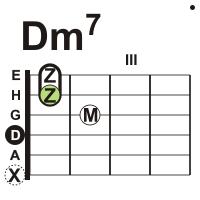 gitarre-sept-d7-moll-akkord